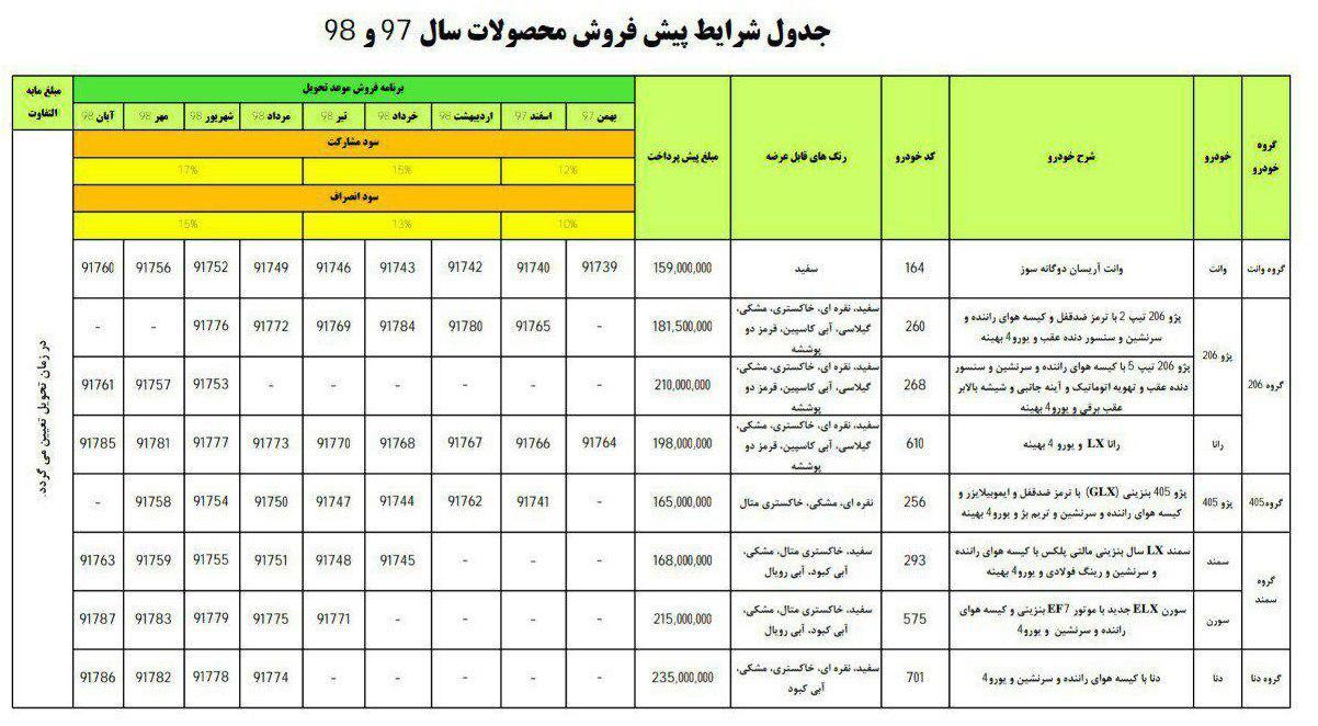 شرایط فروش ایران خودرو مهر 97 شبکه