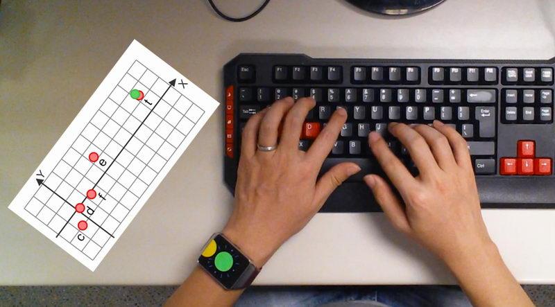 ساعت هوشمند شما چیزهایی که تایپ میکنید را فاش میکند