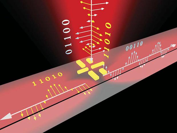 آنتنهای نانوی نوری برای تبادل اطلاعات پرسرعت