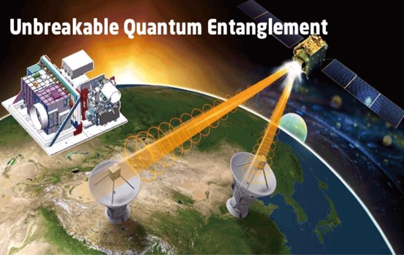 اولین دادههای غیر قابل نفوذ از ماهواره کوانتومی چین به زمین ارسال شد