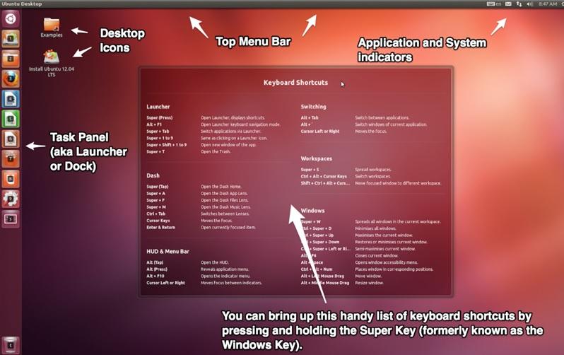 100 میانبر صفحهکلید که کار را شما در لینوکس اوبونتو ساده میکند