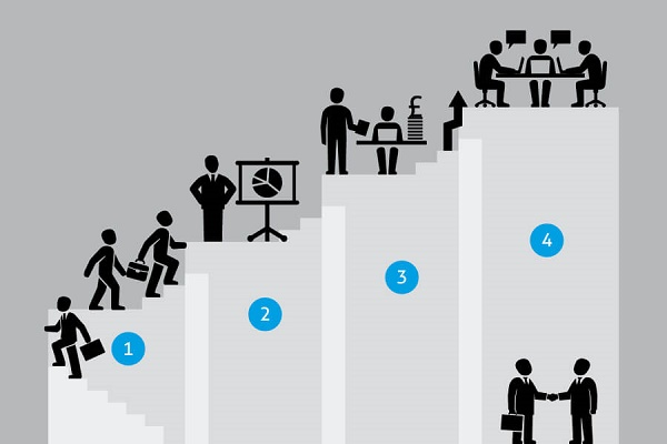 چگونه بیشترین بازدهی را در ساعات کاری داشته باشیم
