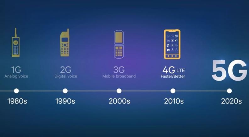 شبکههای LTE و 4G چه تفاوتهایی با یکدیگر دارند؟