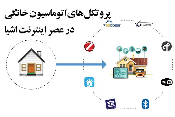 پروتکلهای اتوماسیون خانگی در عصر اینترنت اشیا