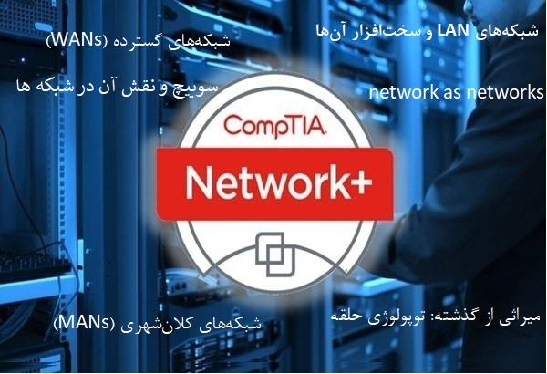 آموزش رایگان دوره نتورک پلاس (+Network) هماهنگ با جدیدترین تغییرات (بخش چهارم)