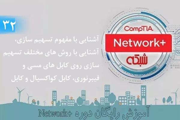 آموزش رایگان دوره نتورکپلاس (+Network) مقدمهای سیگنالها و کابلهای شبکه (بخش 32 )