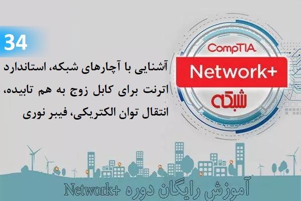 آموزش رایگان دوره نتورکپلاس (+Network) آشنایی با ملزومات شبکه، استاندارد اترنت، انتقال توان الکتریکی، فیبر نوری (بخش 34 )