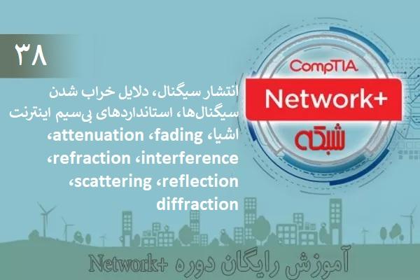 آموزش رایگان دوره نتورکپلاس (+Network) انتشار سیگنال، دلایل خراب شدن سیگنالها، استانداردهای بیسیم IoT  (بخش 38 )