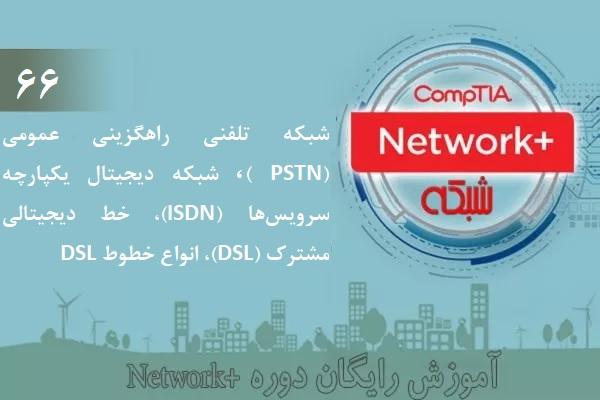 آموزش رایگان دوره نتورکپلاس (+Network) (بخش 66)