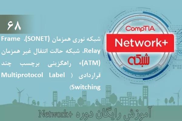آموزش رایگان دوره نتورکپلاس (+Network) بخش 68