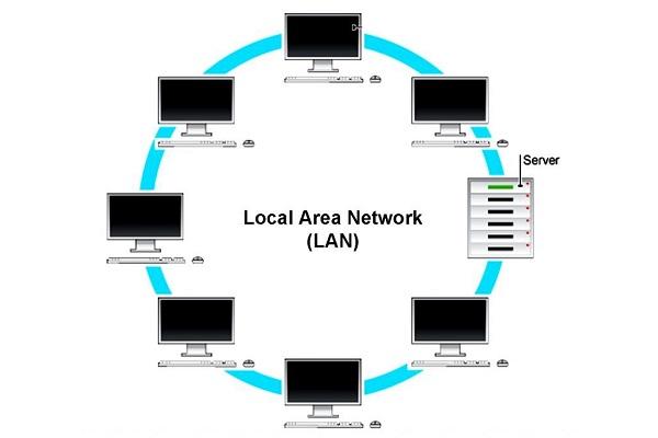 آشنایی با شبکههای LAN و سختافزار آنها