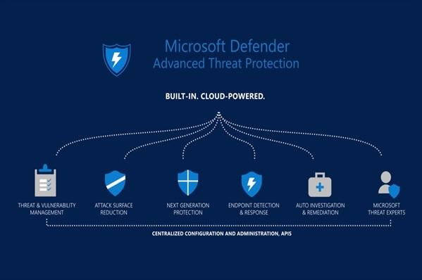 Windows Defender ATP Exploit Guard و دیوارآتش چه نقشی در ویندوز سرور 2019 دارند؟
