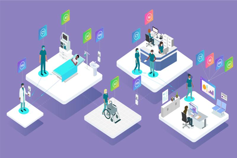 تأثیر شیوع کووید19 بر فراگیر شدن اینترنت اشیا و  RTLS در بیمارستانها