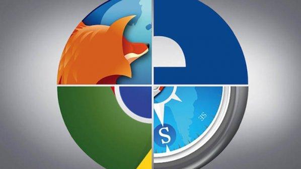 بهترین افزونههای امنیتی مرورگرهای وب همراه با لینک دانلود (بخش اول)
