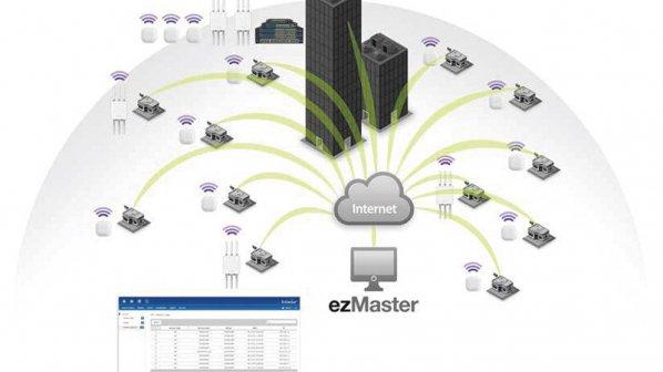 راهکار نوین مدیریت شبکههای بیسیم