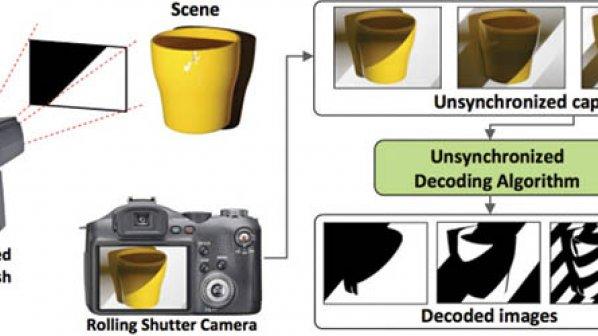 تبدیل تلفن هوشمند به اسکنر سه بعدی