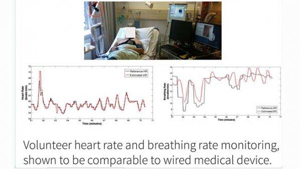 پایش علائم حیاتی بیماران با دوربین