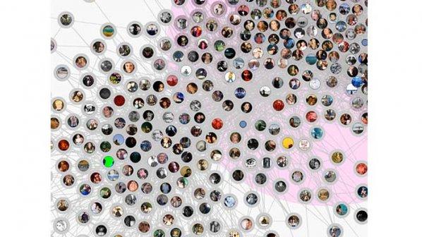 با بررسی گراف شبکه چه دانشی به دست میآوریم؟