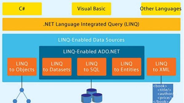 تکنیکهای کاربردی استخراج دادهها با لینک (بخش دوم)