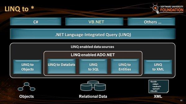 تکنیکهای کاربردی استخراج دادهها با لینک (بخش سوم)