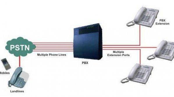 بهترین سیستم تلفن سانترال کدام است؟