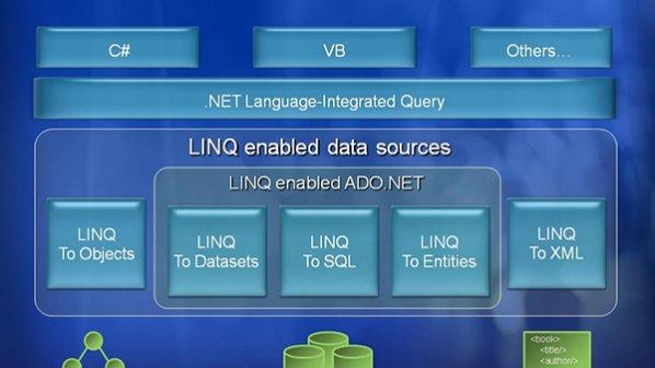 تکنیکهای کاربردی استخراج دادهها با لینک (بخش پنجم)