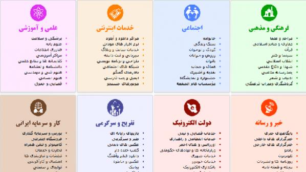 وزیر ارتباطات: آمادگی رفع فیلترینگ را داریم