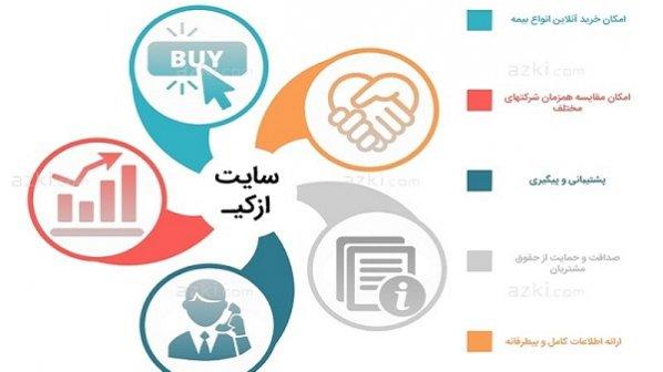 بیمهنامه آنلاین میخوای؟ کی از ازکیـ بهتر!!