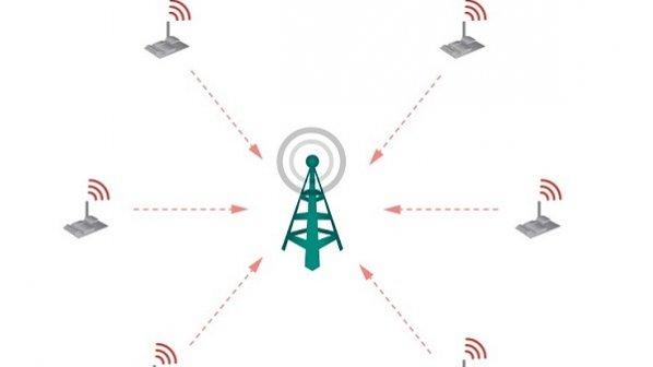 شبکههای گسترده کمتوان چه شبکههایی هستند؟