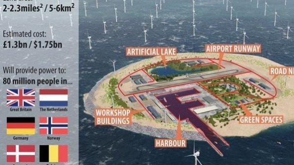 ساخت جزیره مصنوعی برای تامین برق اروپا