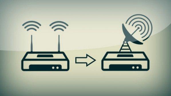 چگونه سرعت شبکه وایفای خود را تقویت کنیم