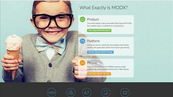 MODX بهترین سیستم مدیریت محتوایی که تا بهحال از آن استفاده نکردهاید