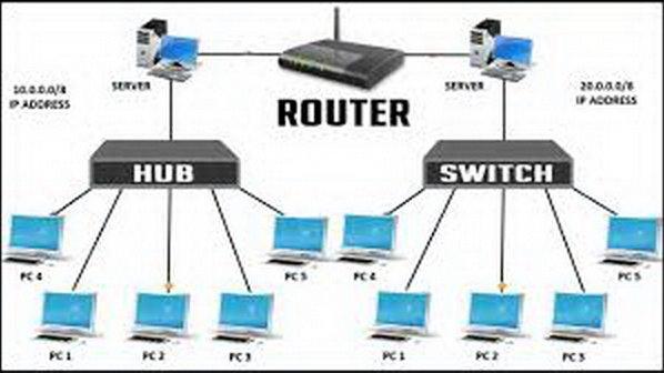 چه تفاوتی بین هاب اترنت، سویچ و روتر وجود دارد؟