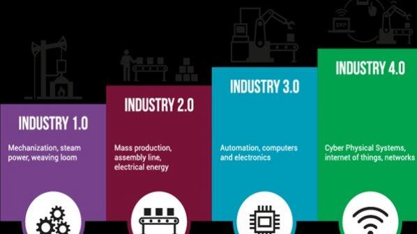 دانلود کنید: کتاب انقلاب صنعتی چهارم (اینترنت اشیا صنعتی)