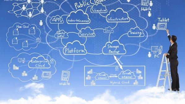 چرا کسب و کار ما باید بر مبنای خدمات چندابری باشد؟