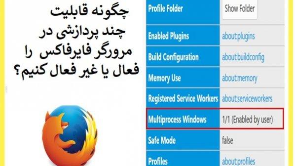 با این روش قابلیت چند پردازشی فایرفاکس را فعال کرده و به حداکثر سرعت برسید