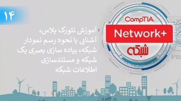 آموزش رایگان دوره نتورکپلاس (+Network) ترسیم عناصر شبکه روی نمودارها (بخش 14 )