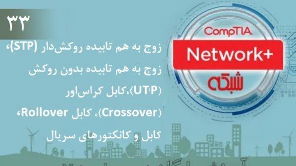 آموزش رایگان دوره نتورکپلاس (+Network) آشنایی با کابلهای STP، UTP، کراساور، Straight و Rollover (بخش 33 )