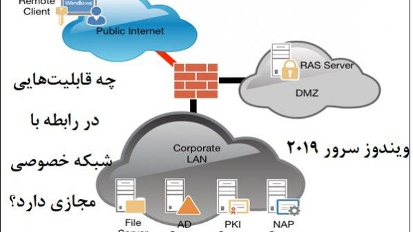 ویندوز سرور 2019 چه قابلیتهایی در رابطه با شبکه خصوصی مجازی دارد؟