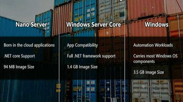 ویندوز 2019  Server Core چیست و چرا نقش مهمی در آینده خواهد داشت؟