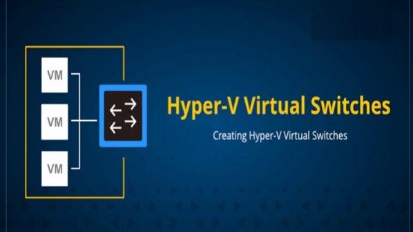 چگونه سوییجها و سرورهای مجازی را در Hyper-V ویندوز سرور 2019 نصب کنیم؟