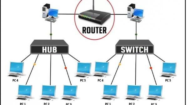 دو اصطلاح مسیریابی و راهگزینی چه نقشی در دنیای شبکه بازی میکنند؟