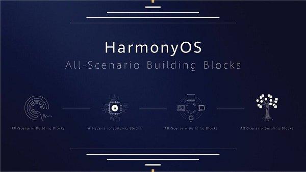 سیستمعامل Harmony هواوی روی همه چیز از گوشی و تبلت گرفته تا خودروها و کامپیوترها کار میکند