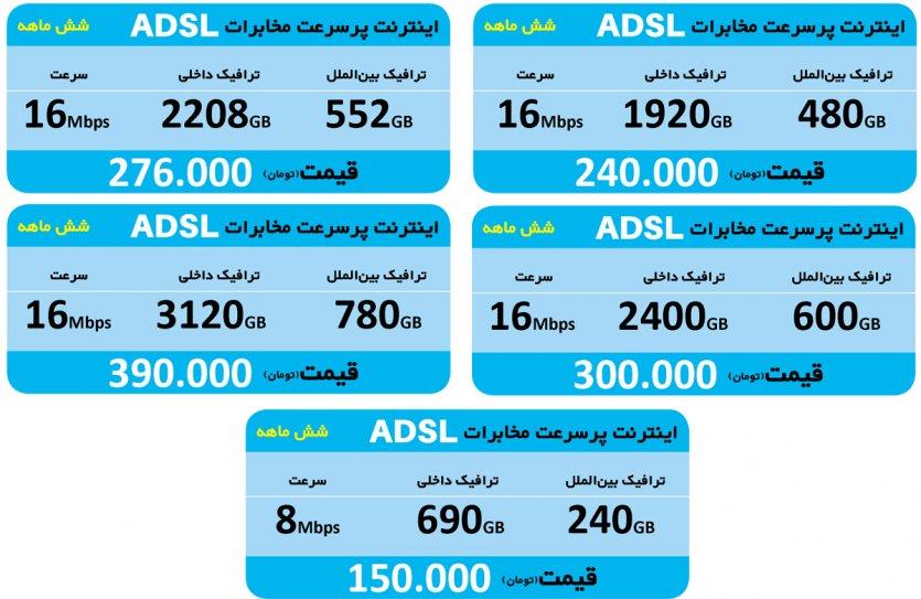خرید بسته اینترنتADSLمخابرات شش ماهه
