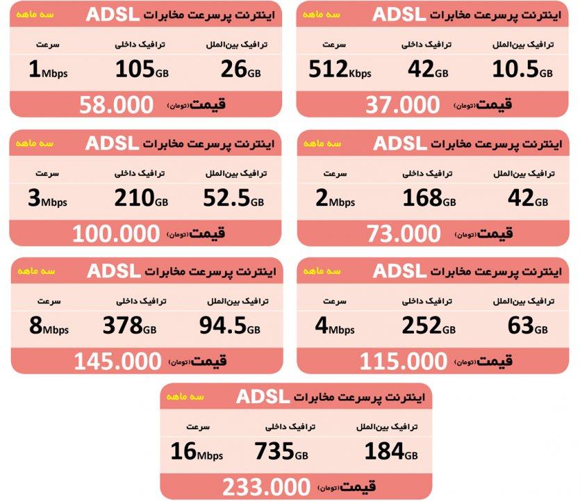 خرید بسته اینترنتADSLمخابرات سهماهه