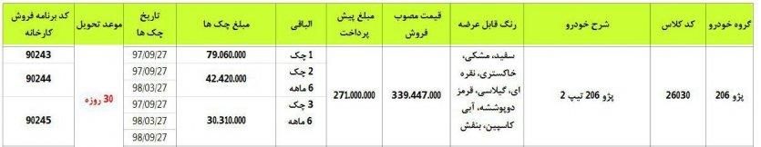شرایط فروش اقساطی پژو 206 - خرداد 97