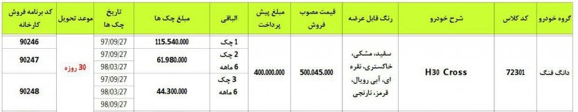 شرایط فروش اقساطی اچ سی کراس / H30 Cross به مناسبت عید فطر - خرداد 97