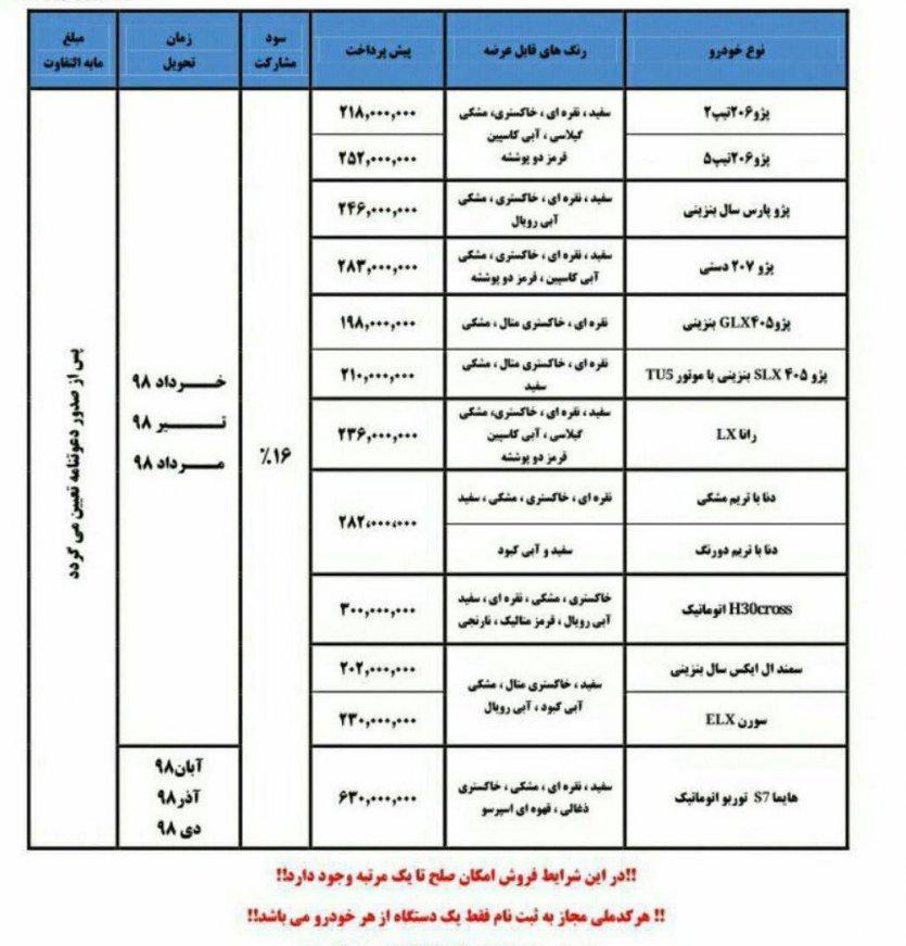 شرایط فروش ایران خودرو مرداد 97 شبکه