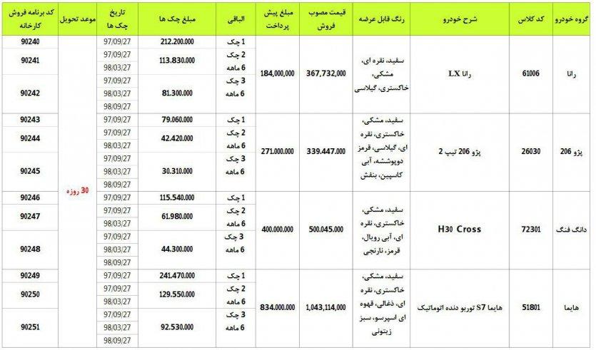 شرایط فروش اقساطی ایران خودرو - خرداد 97