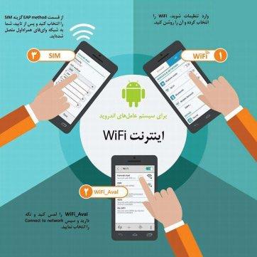 چگونه به وای فای همراه اول متصل شویم؟خرید اینترنت وای فای همراه اول بسته اینترنت وای فای همراه اول قیمت اینترنت وای فای همراه اول
